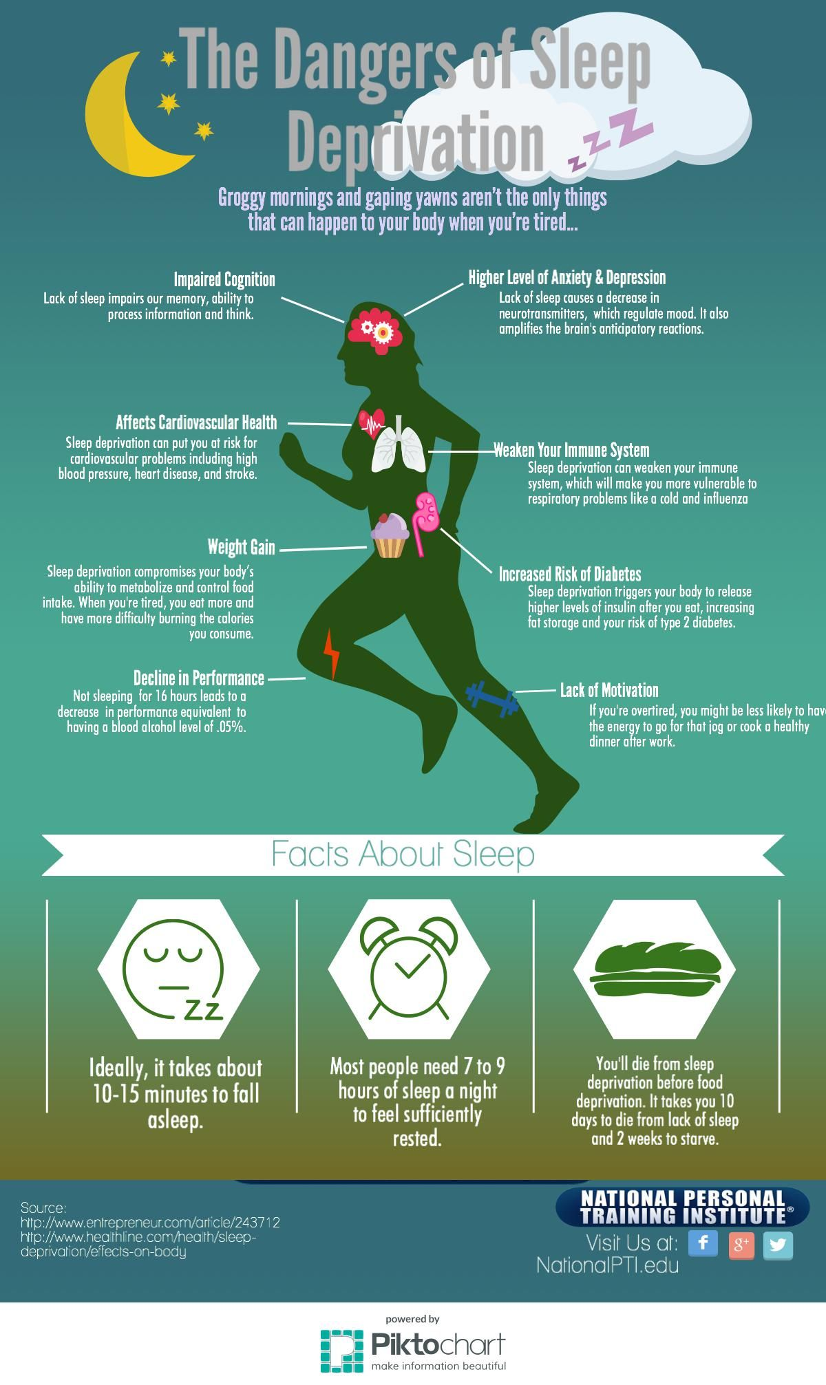 Facts For Kids About Muscle Fatigue