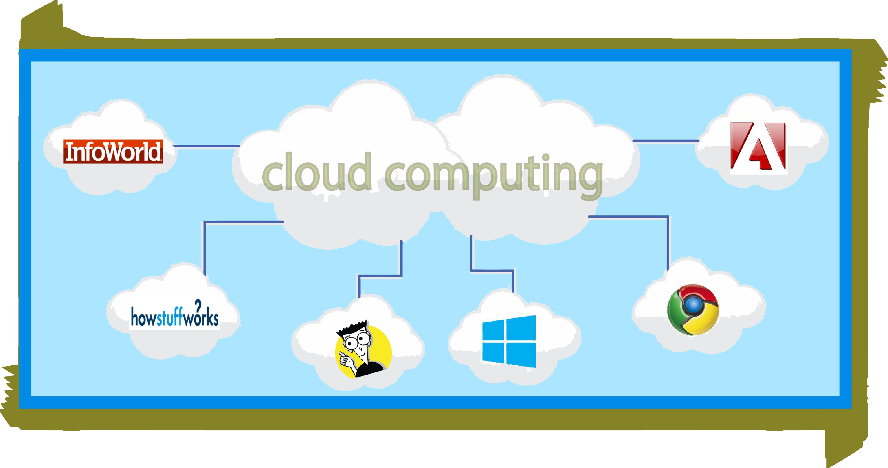 Transparent Cloud Computing Png Images