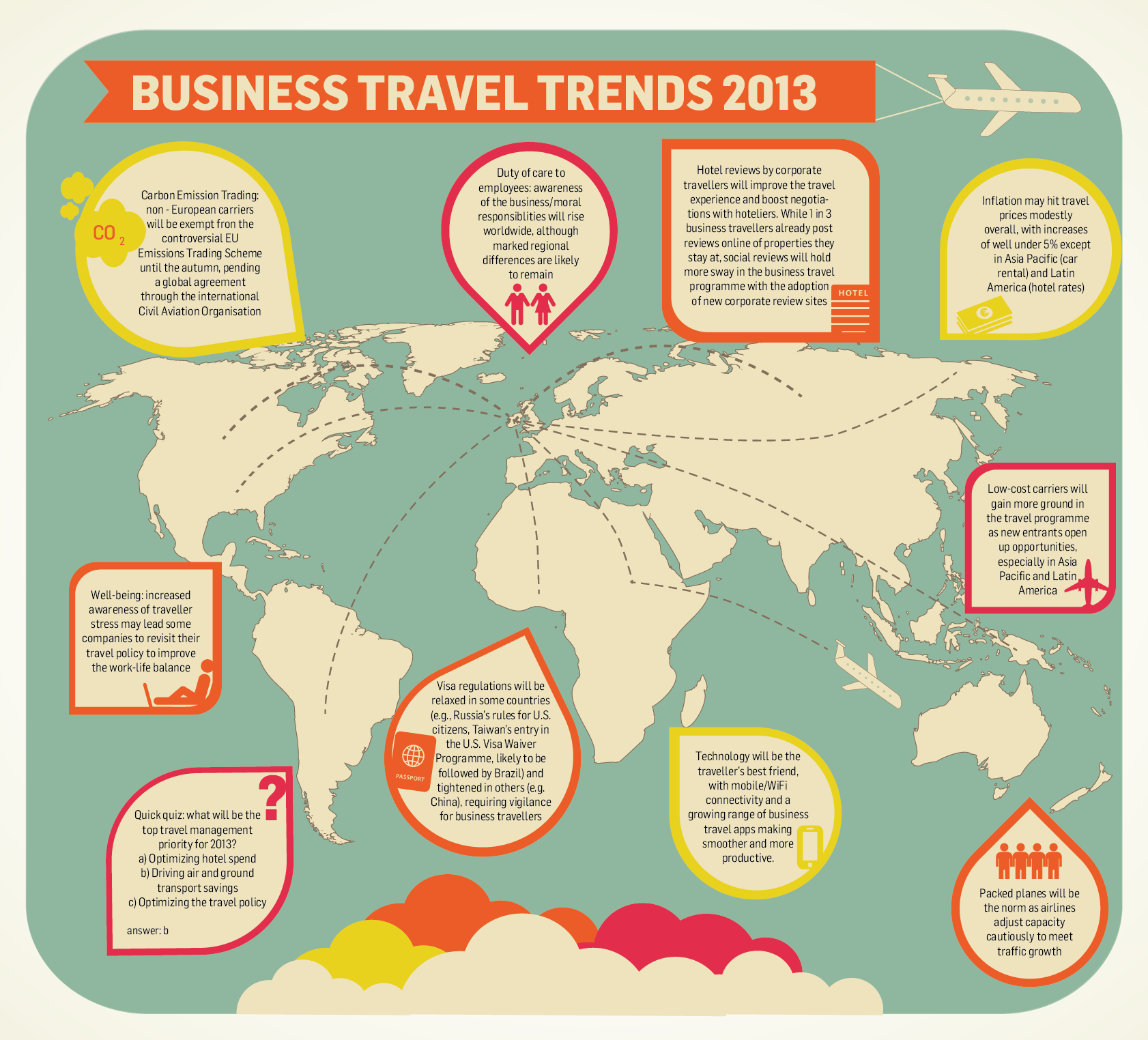 This Graphic Showcases Some Of The Top Travel Trends That Will Arise For People Who Travel For Business During Travel Trends Business Travel Travel Infographic