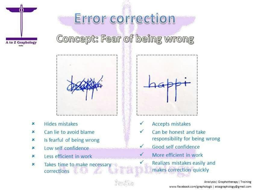 150 Best Handwriting Analysis Images On Pinterest | Handwriting