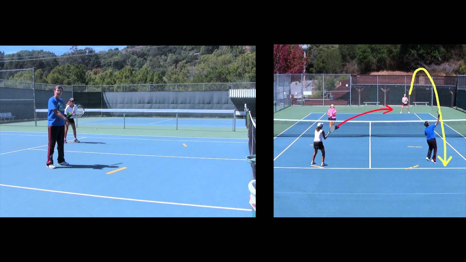 Helle Tennis Tips Terminator S Position Depends On Lob Or Drive Tennis Tips Terminator Tennis