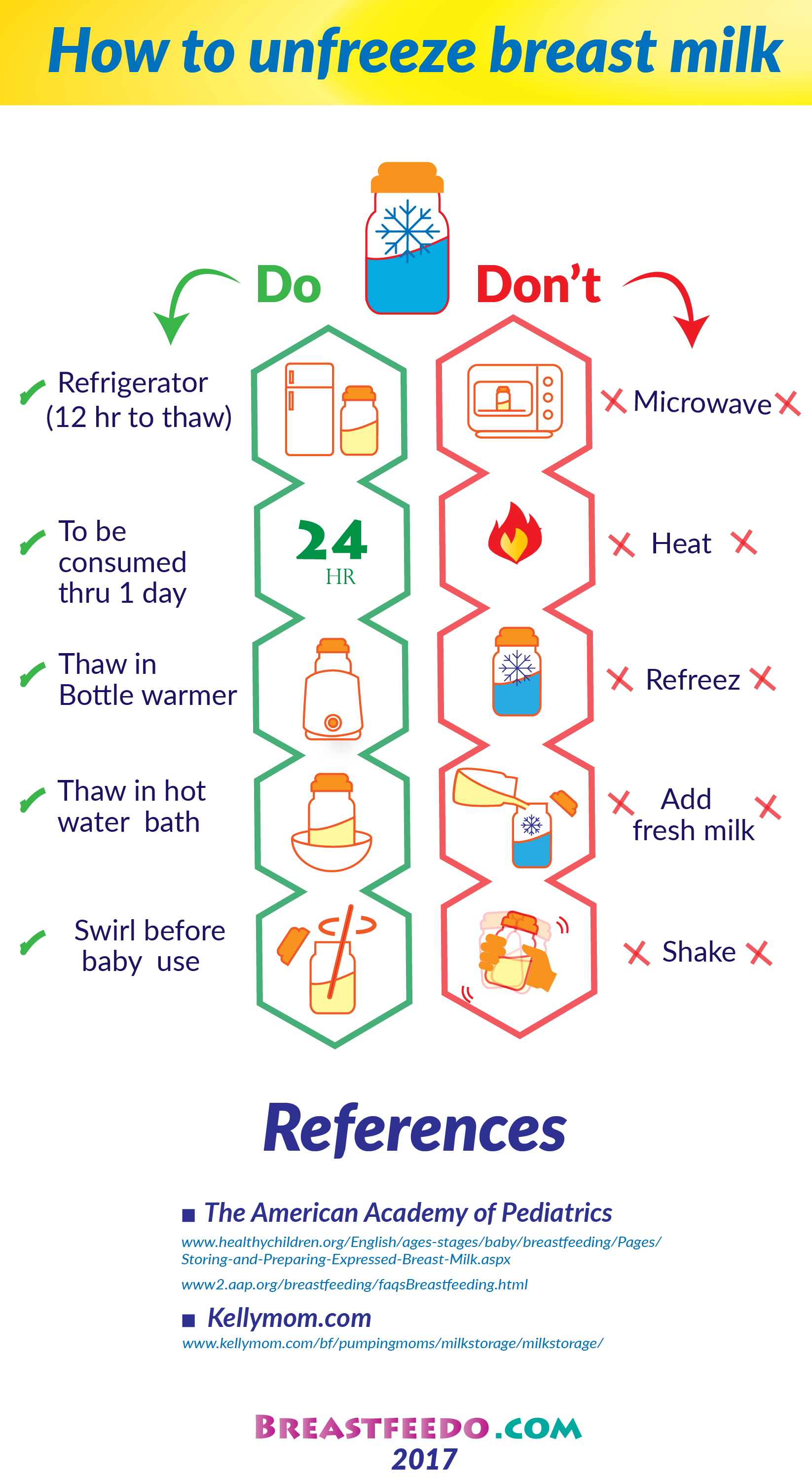 breast milk Storing and reheating