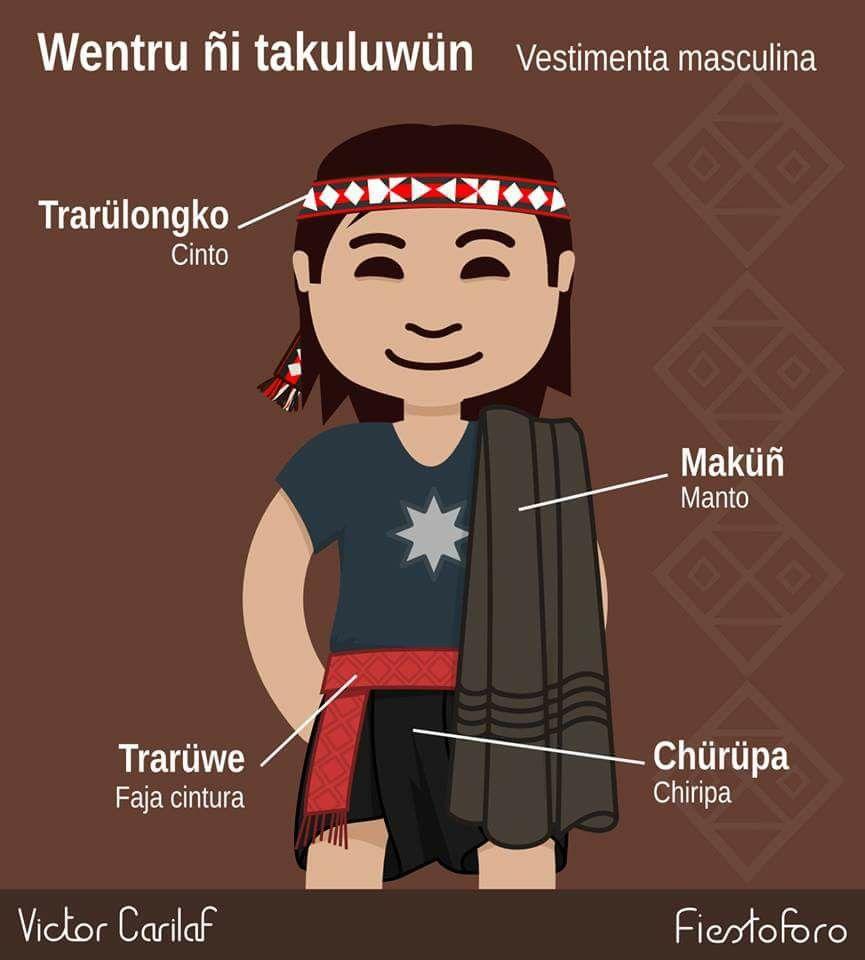 5915b89385ee Vestimenta hombre Simbologia Mapuche