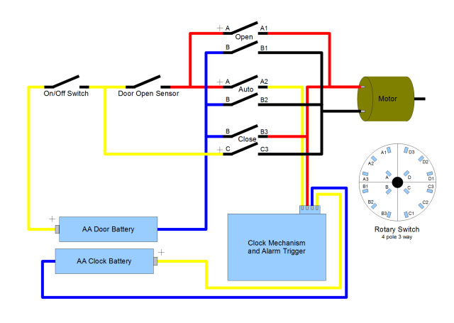 the circuit diagram for the automatic chicken door