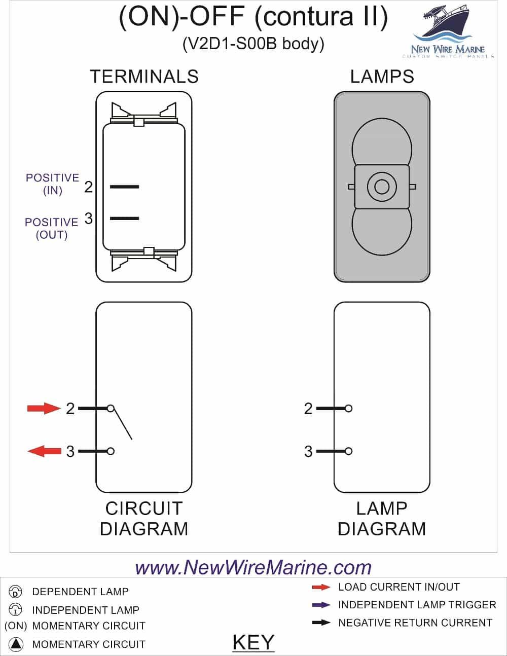 12v Led Wiring Diagram Wiring Diagrams Show in 2020 | Wire ...