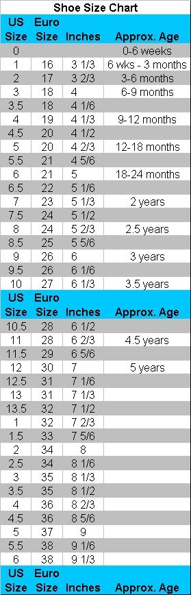 General Shoe Size Chart For Babies Just Pinning For Reference When