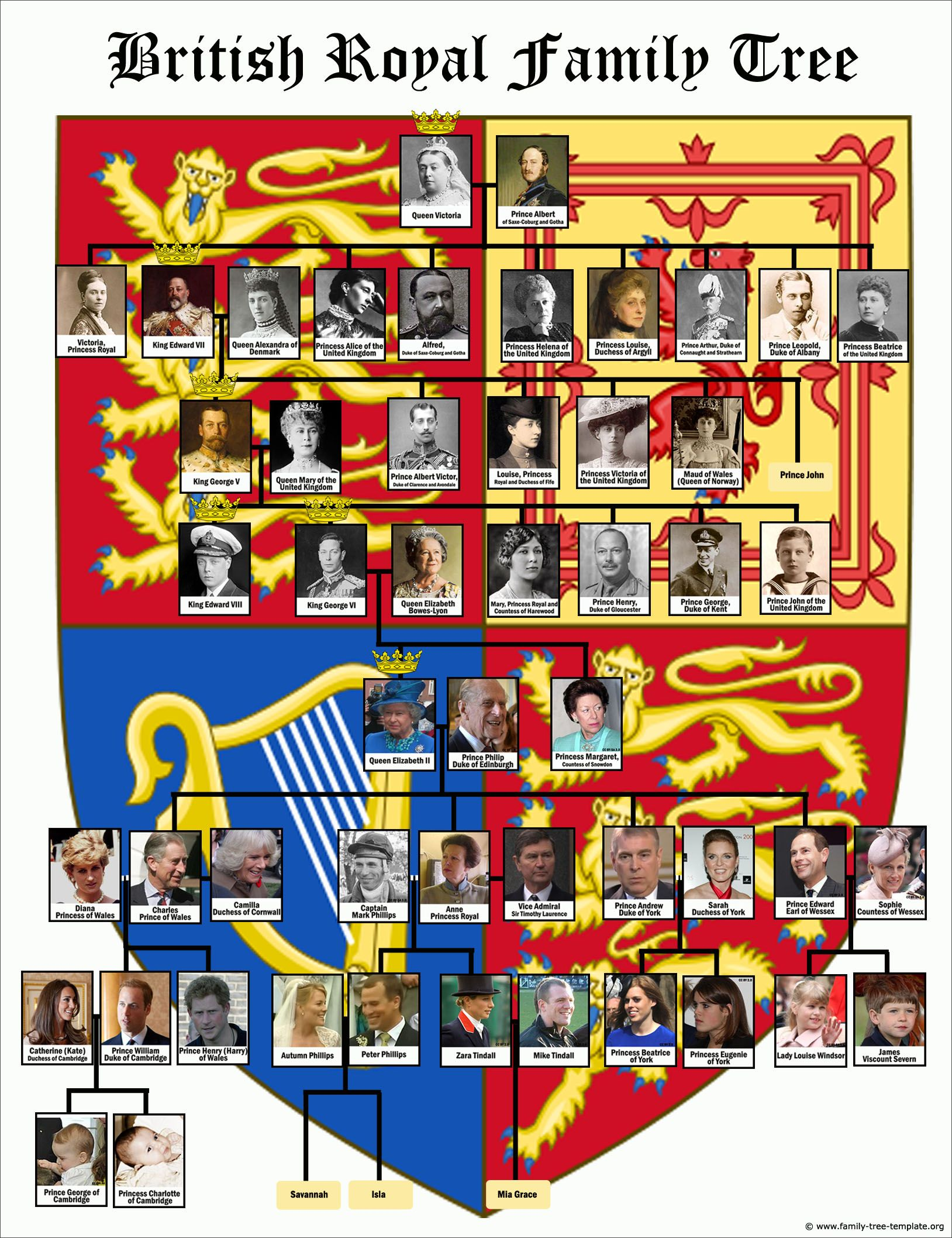 Decorative British Royal Family Tree Chart With 8 Generations Of Kings And Queens