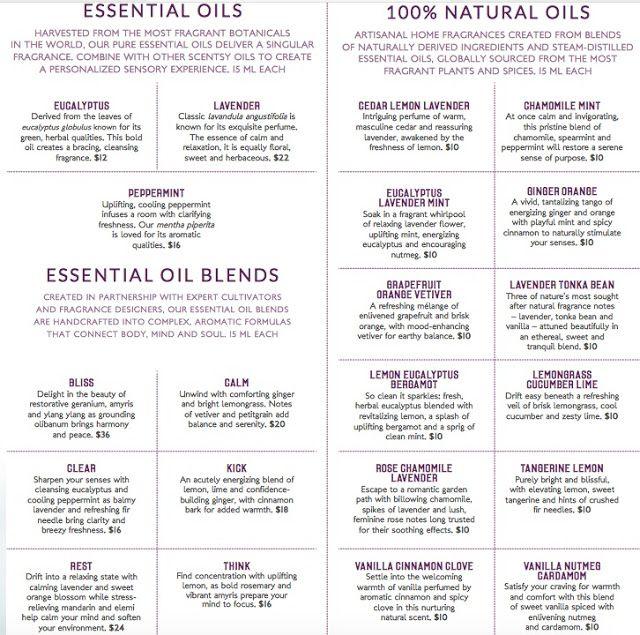 Scentsy Oils Coming 9/1/2015 www.lynnebiniker.scentsy.us