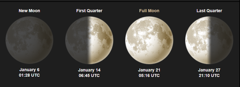 January 2019 Astronomy Calendar January 2019 Full Moon Calendar | Metaphysical | Moon calendar