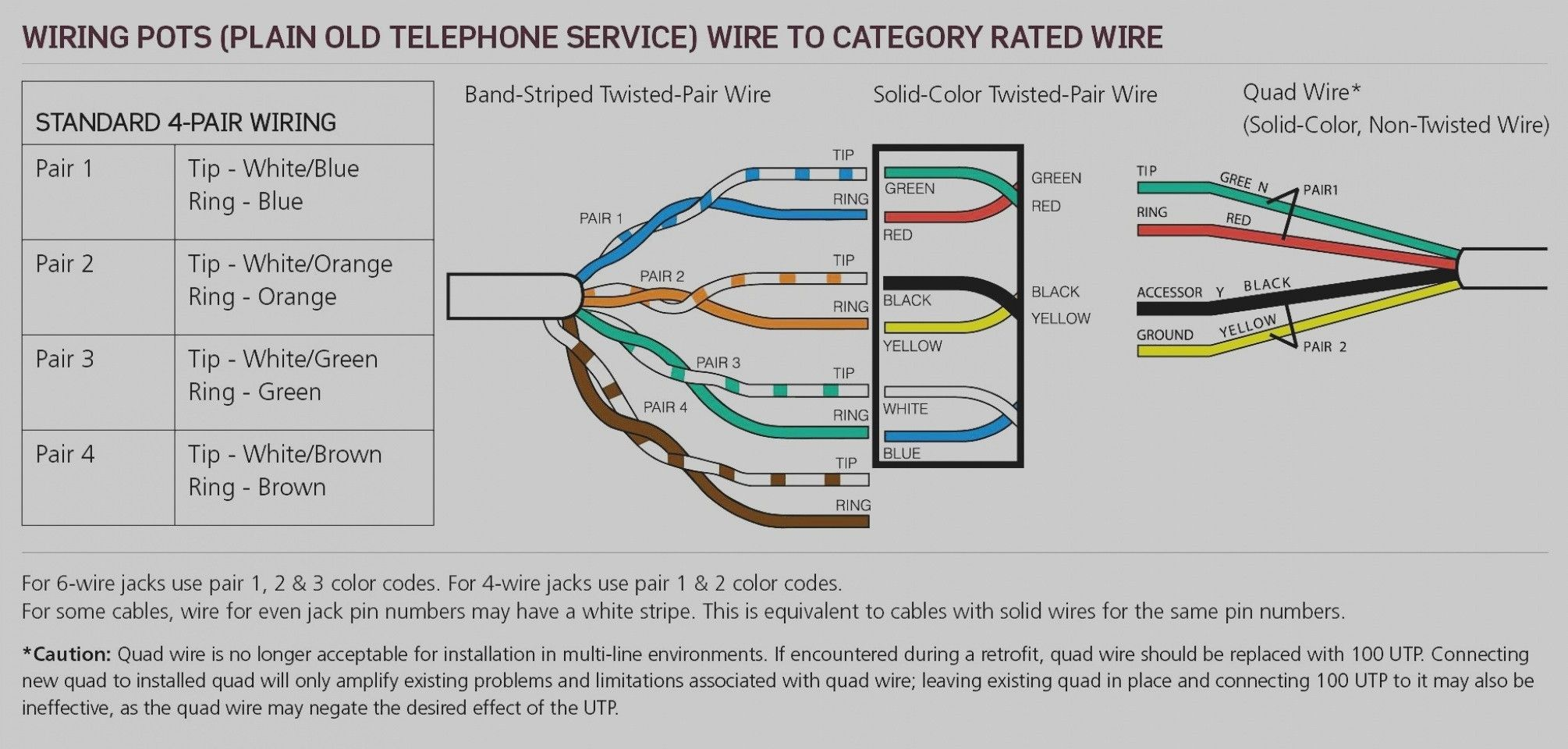 4 Wire Phone Line Wiring Diagram from i.pinimg.com