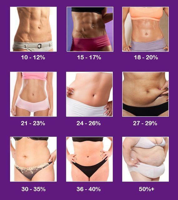best detox tea to lose belly fat