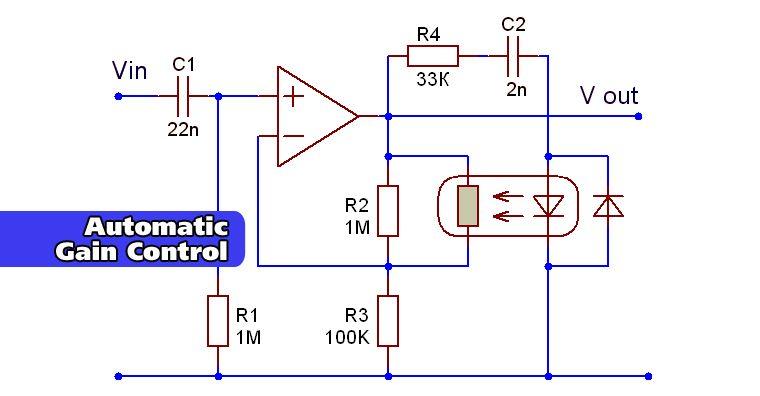 TechTerm Automatic gain control (AGC) Adaptive system