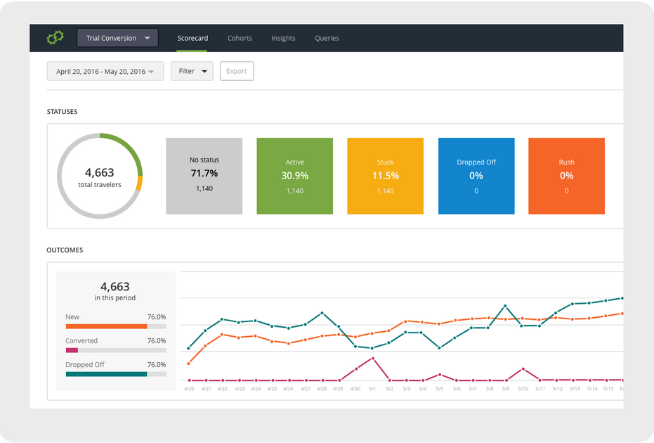 Customer Engagement Hub Personalized Data Driven Customer