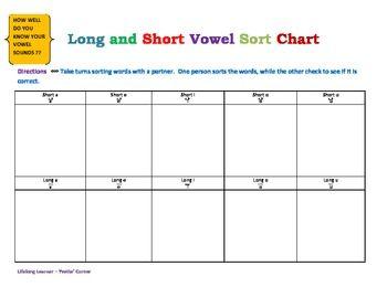 Long And Short Vowel Sort Chart Reading Guru