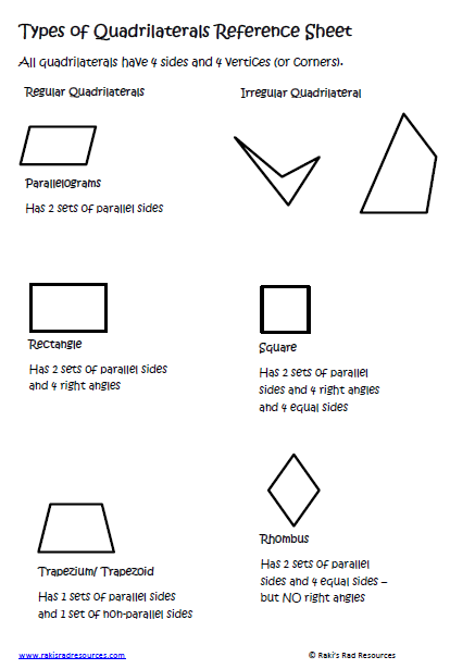 $1.25 - Quadrilaterals Lesson for your Interactive Math Notebooks