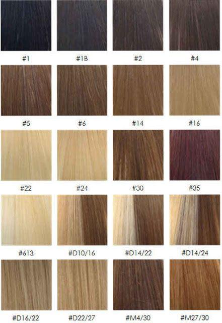 Reddish Brown Hair Color Chart Searchfav Hair Style Aveda Hair