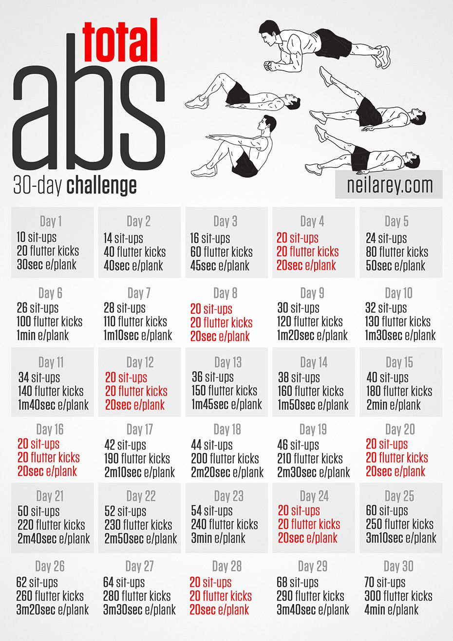 Total Abs 30 Day Challenge