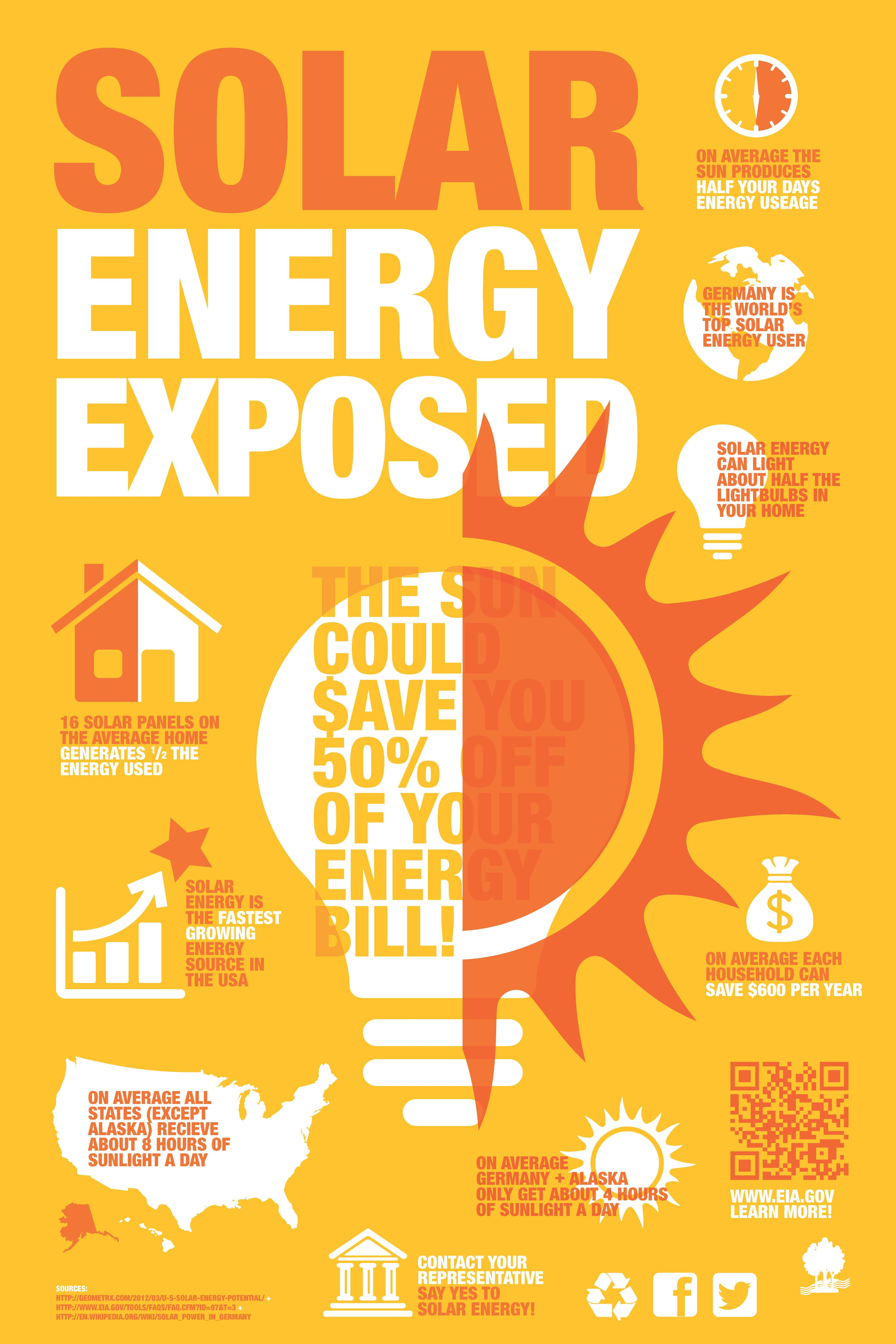 Solar Panel Informational Videos For Kids