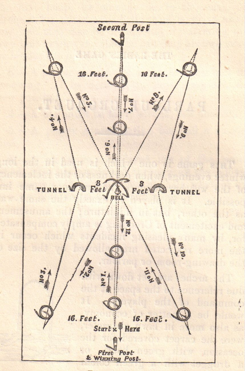 9 Wicket Croquet Court Diagram Blank Scapula Bone Pin By Ariel F On In The Garden Lawn Outdoor Games Six Or Is Most Prominent Version Internationally