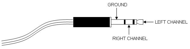 Electrical wiring diagrams stereo jack wiring diagram with channel electrical wiring diagrams stereo jack wiring diagram with channel and ground stereo jack wiring cheapraybanclubmaster Image collections