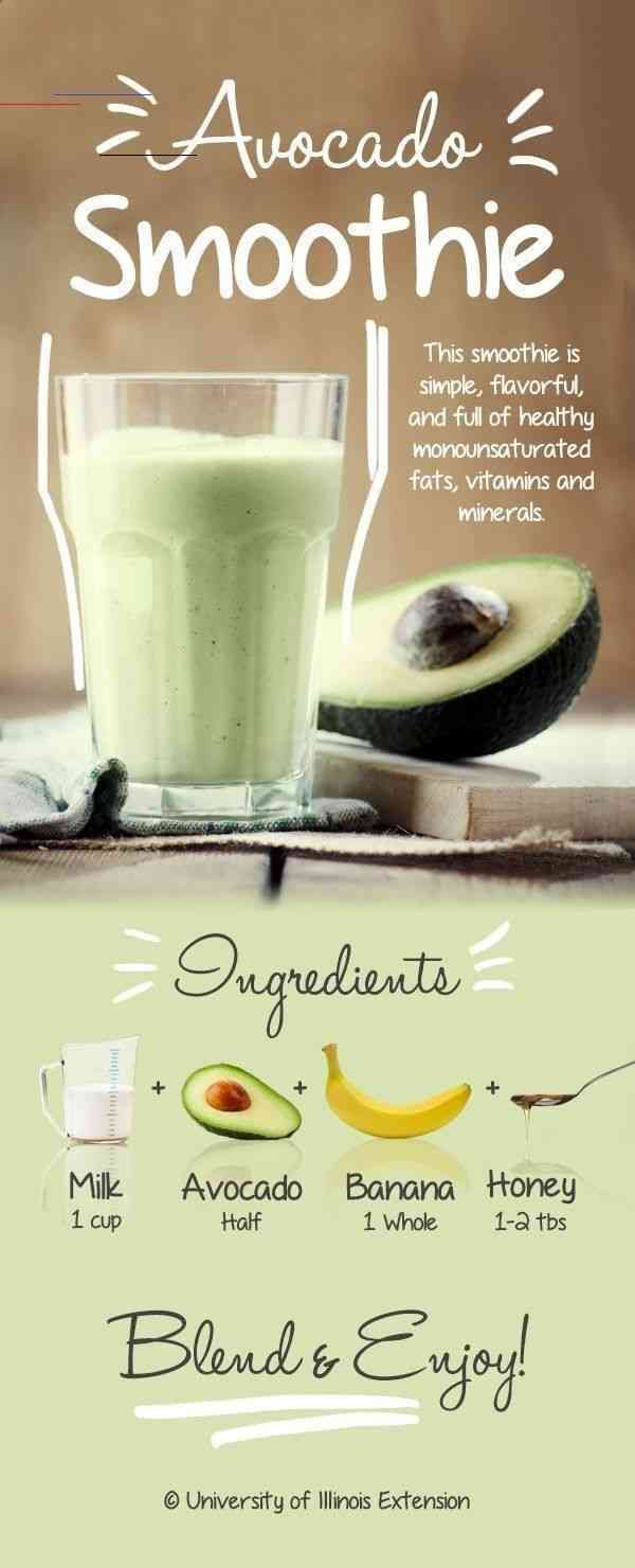 The Perfect Blend Smoothie Formula | Simple Green Smoothies - Miko BLog The Perfect Blend Smoothie F...