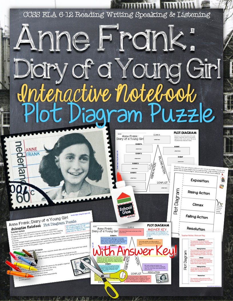 anne frank diary of a young girl plot diagram story map plot anne frank diary of a young girl interactive notebook plot diagram puzzle