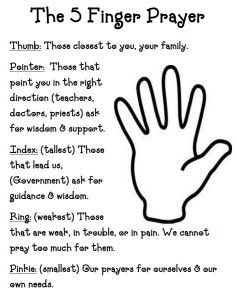 Five Finger Prayer For Children Prayers For Children Childrens