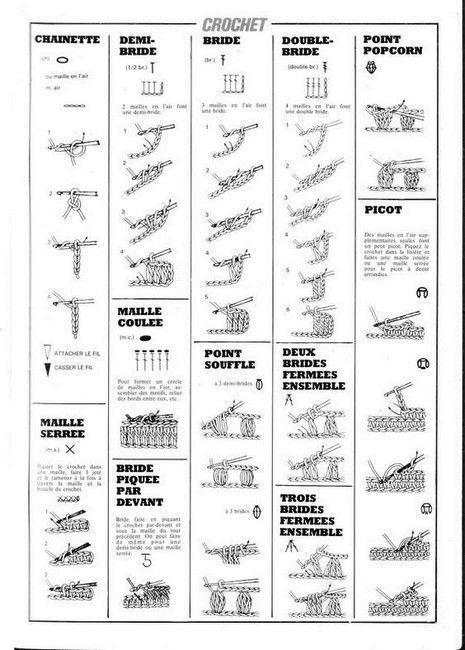 Impara a leggere un diagramma all'uncinetto Molti modelli all'uncinetto sono pr