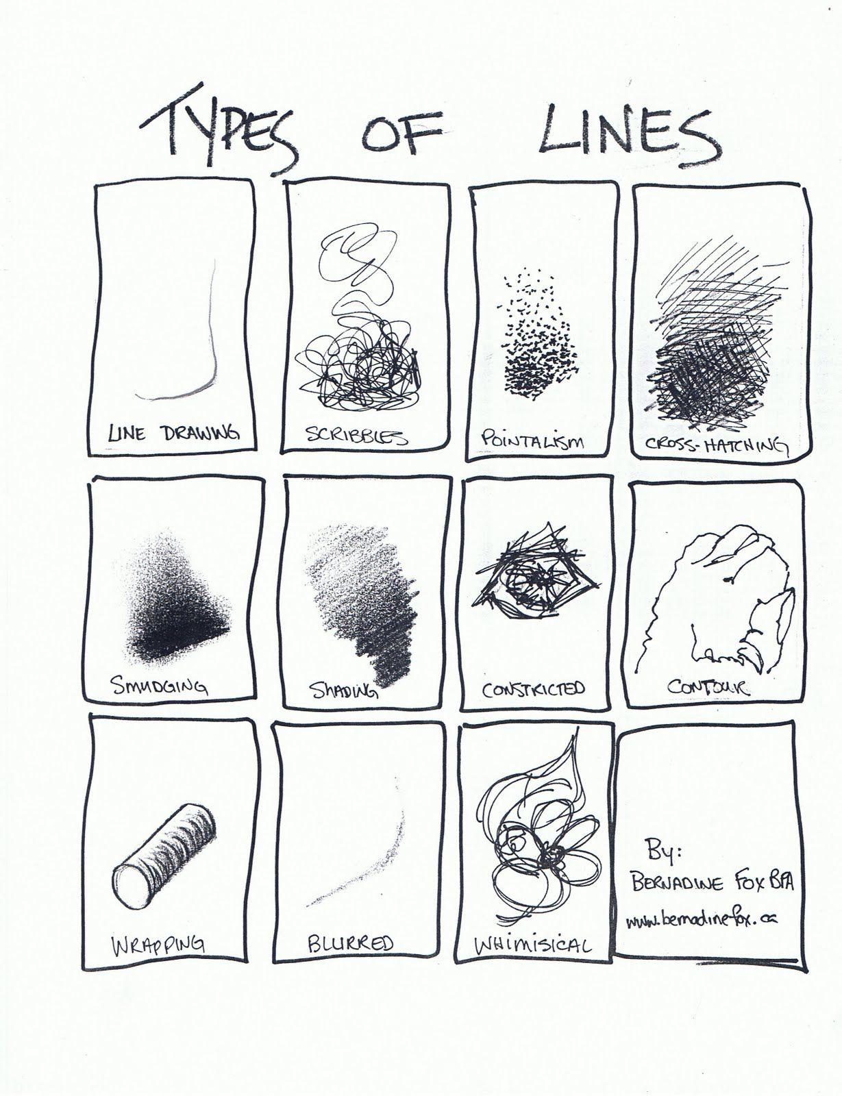 Types Of Lines Art Worksheets Art Basics Art Handouts