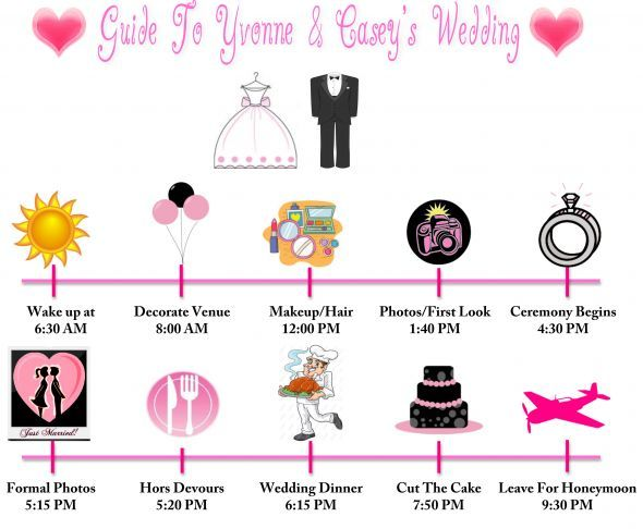 I am anal retentive enough to do something like this Totally - wedding timeline