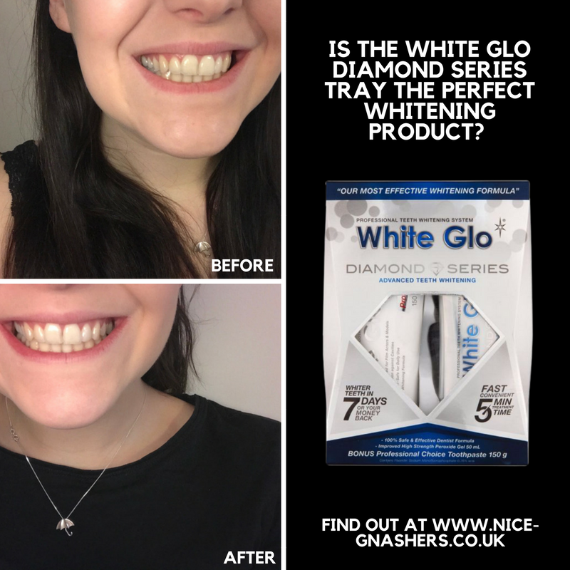 Pin On Teeth Whitening Treatments