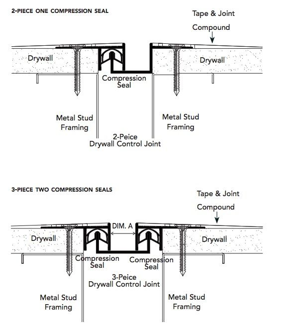 Fry Reglet Drywall Control Joints Architecture Details Metal Stud Framing Drywall