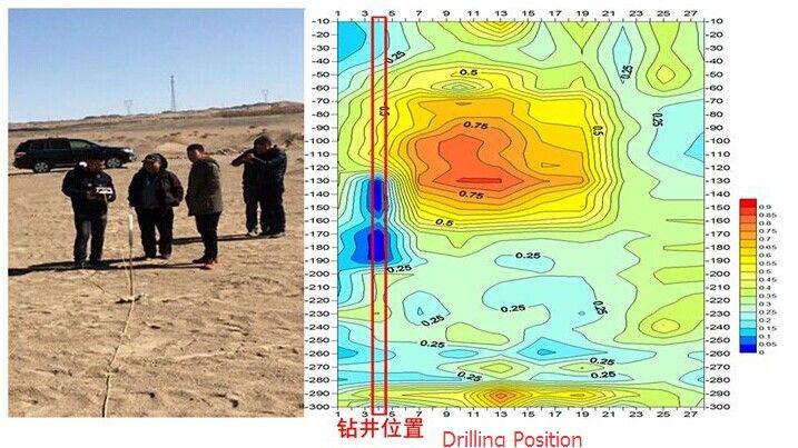 Hunan Puqi Geologic Exploration Equipment Institute Underground Water Detector Water Leak Detector Metal Detector Mind Detector Underground Detector Water