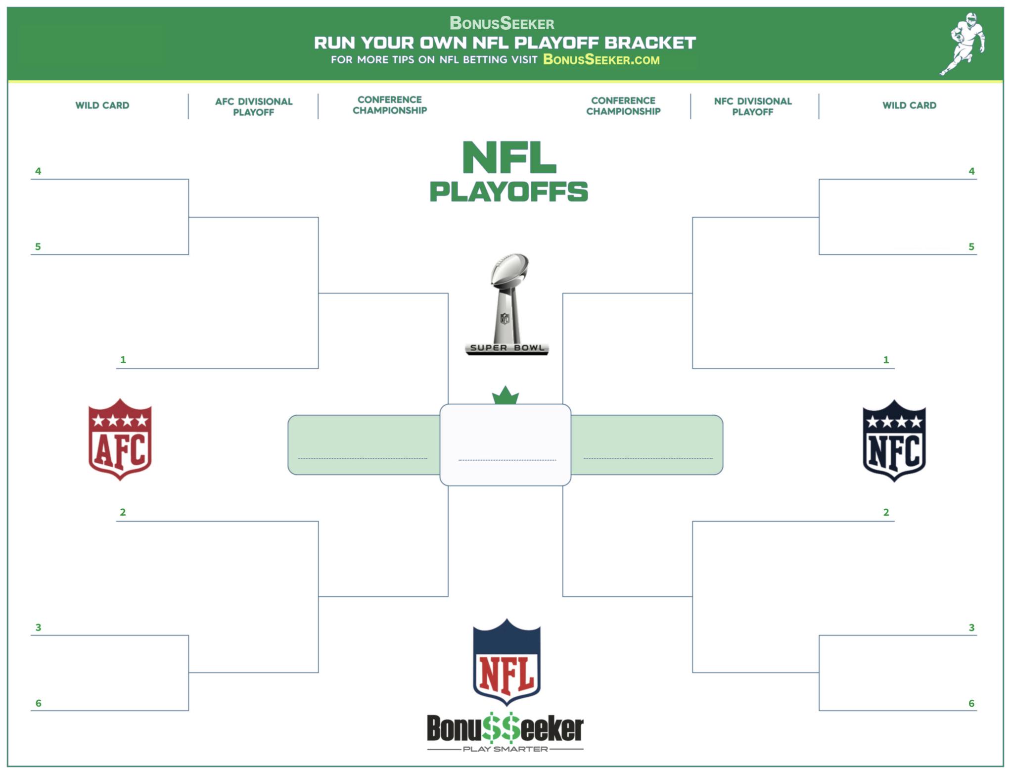 Handicap betting nfl playoffs btts betting predictions free