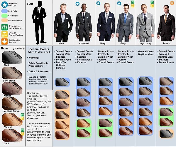 Infographic: A Visual Guide To Matching Suits And Dress Shoes ...