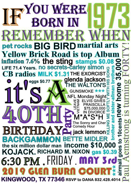 what year were you born in birthday invitation party 21st 30th 40th