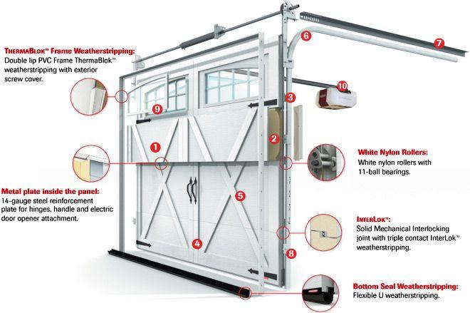3d Eastman Estate Garaga Garage Door Garage Doors Residential Garage Doors Garage Door Manufacturers