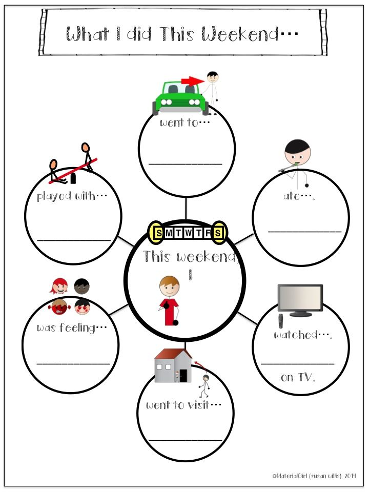Speech Therapy THIS WEEKEND VISUAL BUBBLE MAP & WRITING
