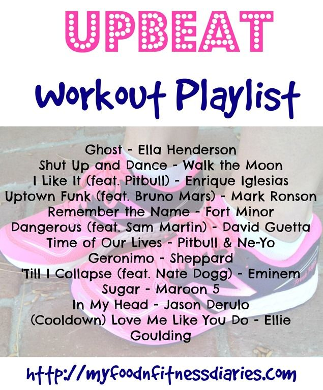 My Food N Fitness Diaries Workout Playlist Music Mood Song Playlist