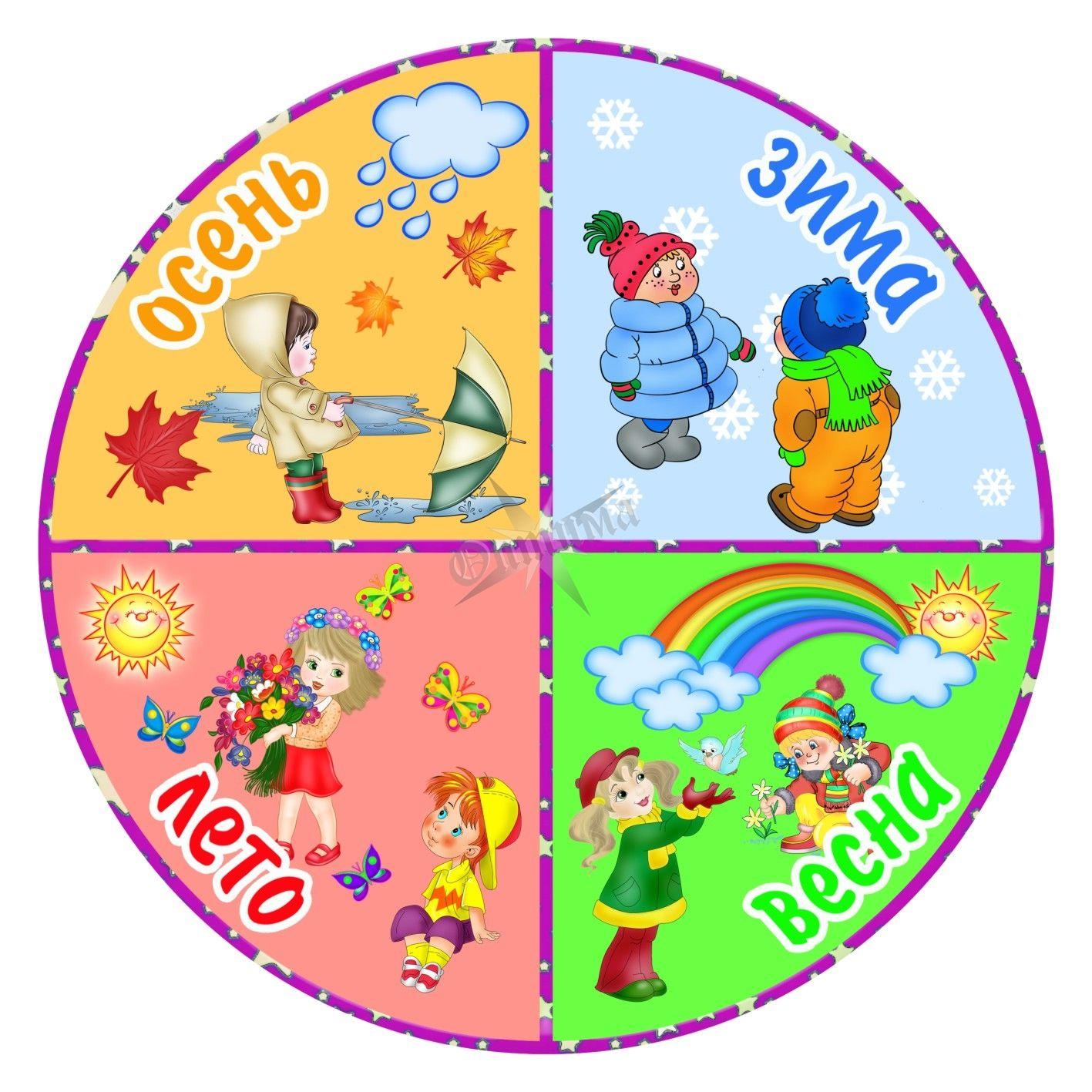 Картинка времена года для детей в форме круга, троица поздравления