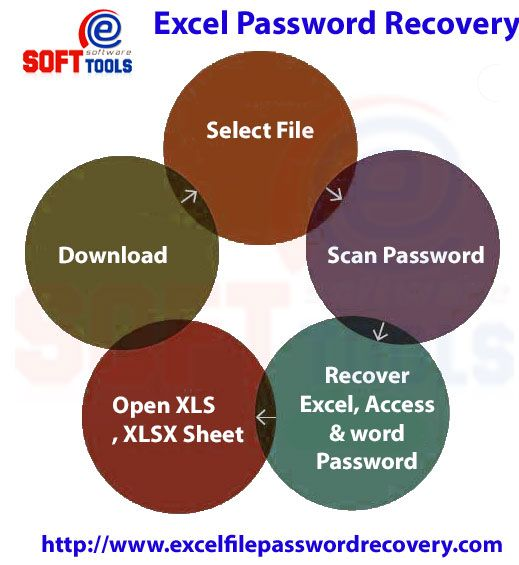 Excel Password Recovery can recover any lost password of excel sheet
