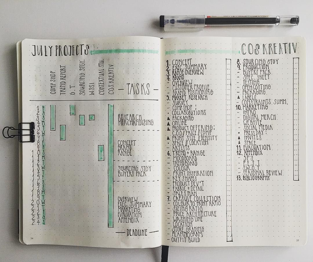 Pin On Bullet Journal Planners Dissertation Course