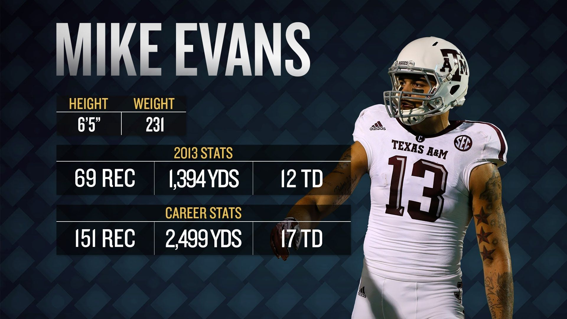 Mike Evans Future Red Zone Favorite 2014 Nfl Draft Scouting Report Mike Evans Red Zone Nfl Draft