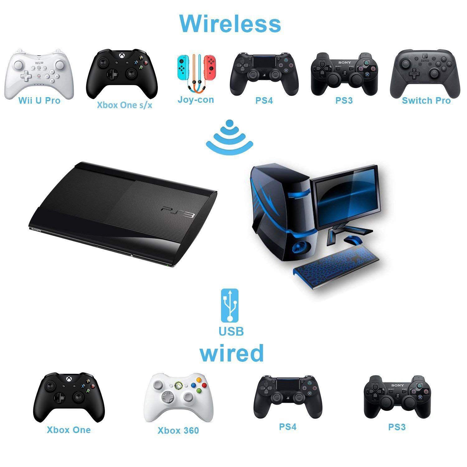 Lrego Magicns Wired And Wireless Ps4 Ps3 Xbox One Xbox 360 Will