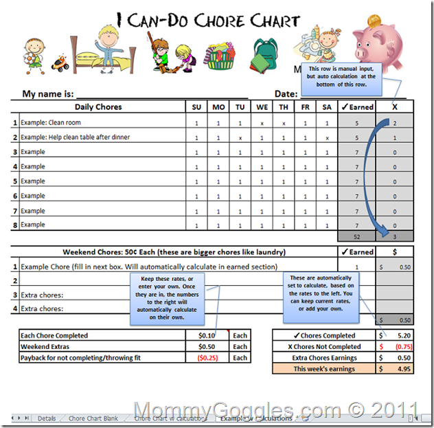 Maybe i should go digital might have the added bonus of for Allowance chart template