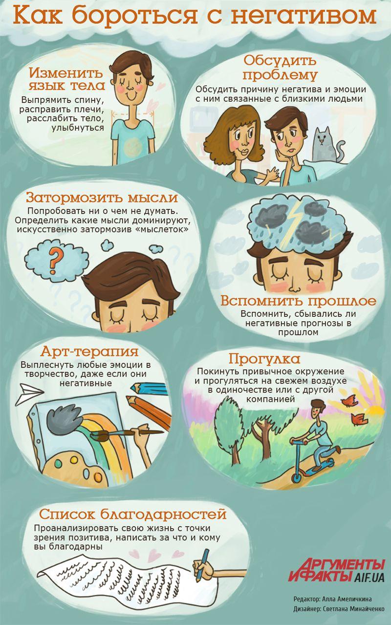 Как побороть негатив и научиться позитивно мыслить | Психология жизни | Здоровье | АиФ Украина