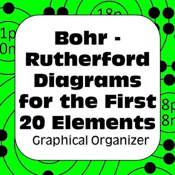 Bohr Models Bohr-Rutherford Diagrams for the First Twenty Elements - new periodic table sodium abbreviation