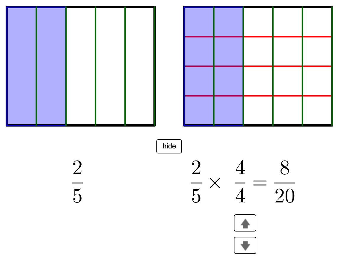 Finding Equivalent Fractions Using An Area Model In