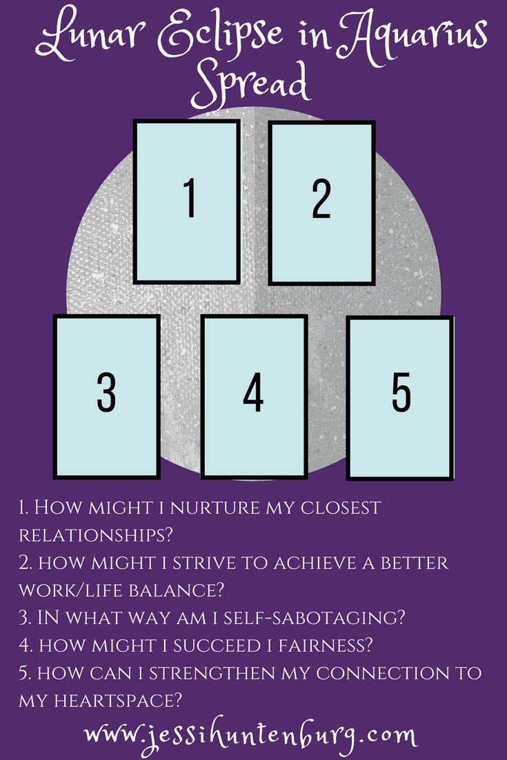 A tarot spread designed to help you channel the energies of the lunar eclipse. tarot spread, tarot spreads, lunar eclipse, full moon, full moon tarot, lunar eclipse in aquarius #fullmoontarotspread
