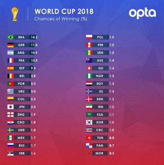 Coupe du Monde des clubs 2020 calendrier & résultats